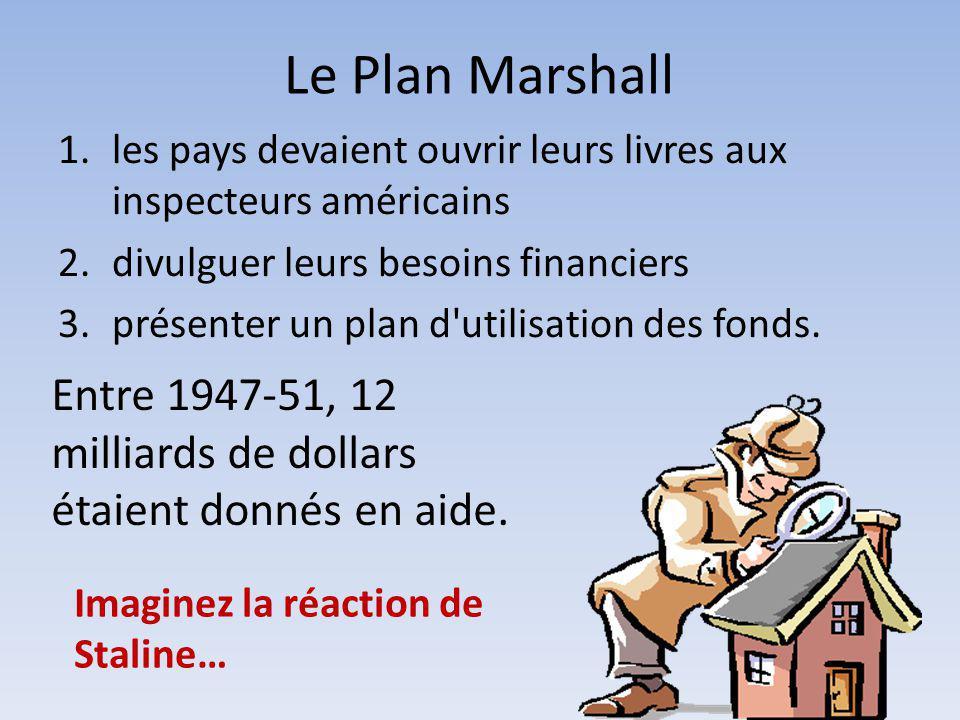 Le Plan Marshall les pays devaient ouvrir leurs livres aux inspecteurs américains. divulguer leurs besoins financiers.