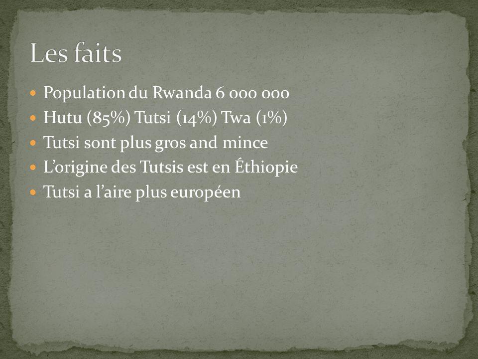 Les faits Population du Rwanda 6 000 000