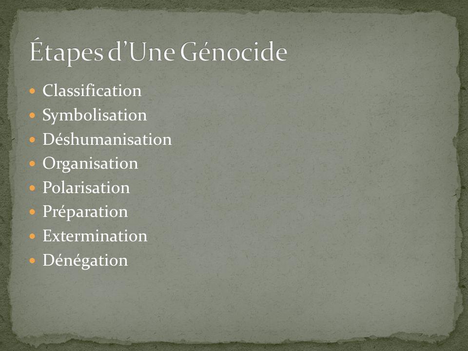 Étapes d'Une Génocide Classification Symbolisation Déshumanisation