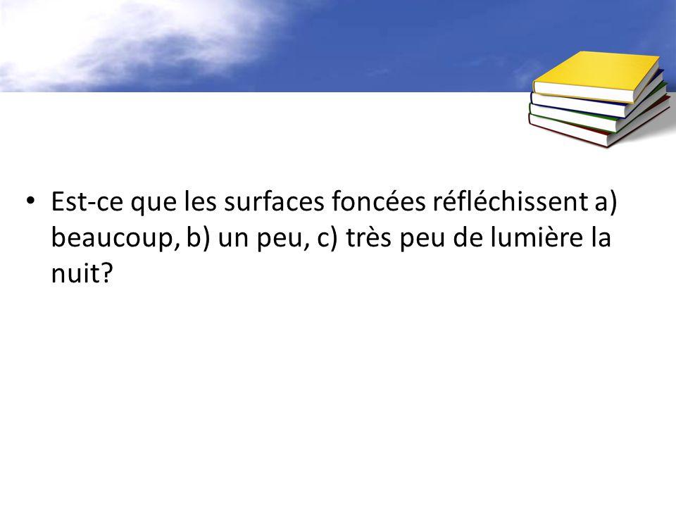 Est-ce que les surfaces foncées réfléchissent a) beaucoup, b) un peu, c) très peu de lumière la nuit