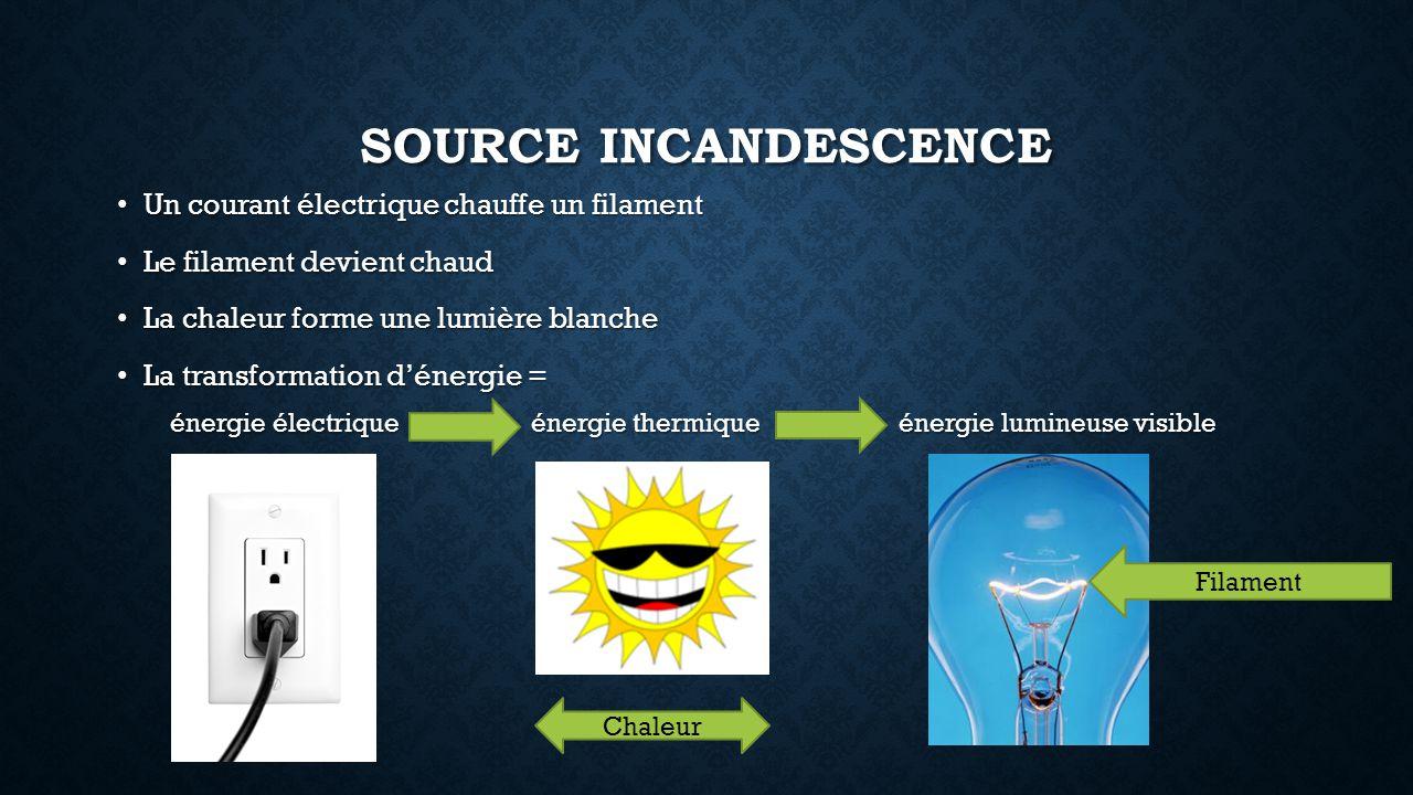 Source incandescence Un courant électrique chauffe un filament