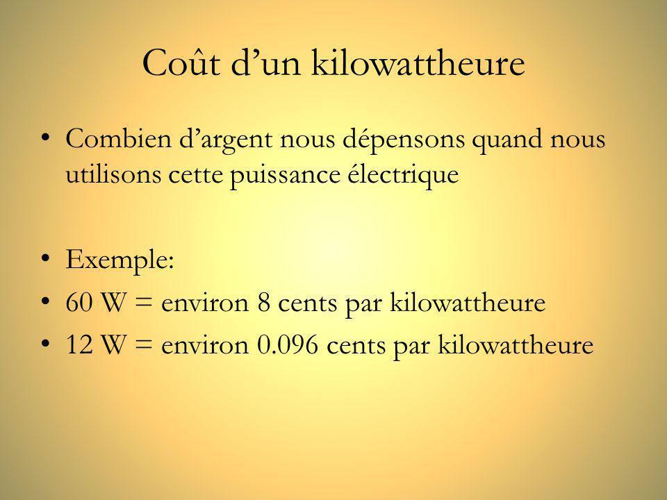 Coût d'un kilowattheure