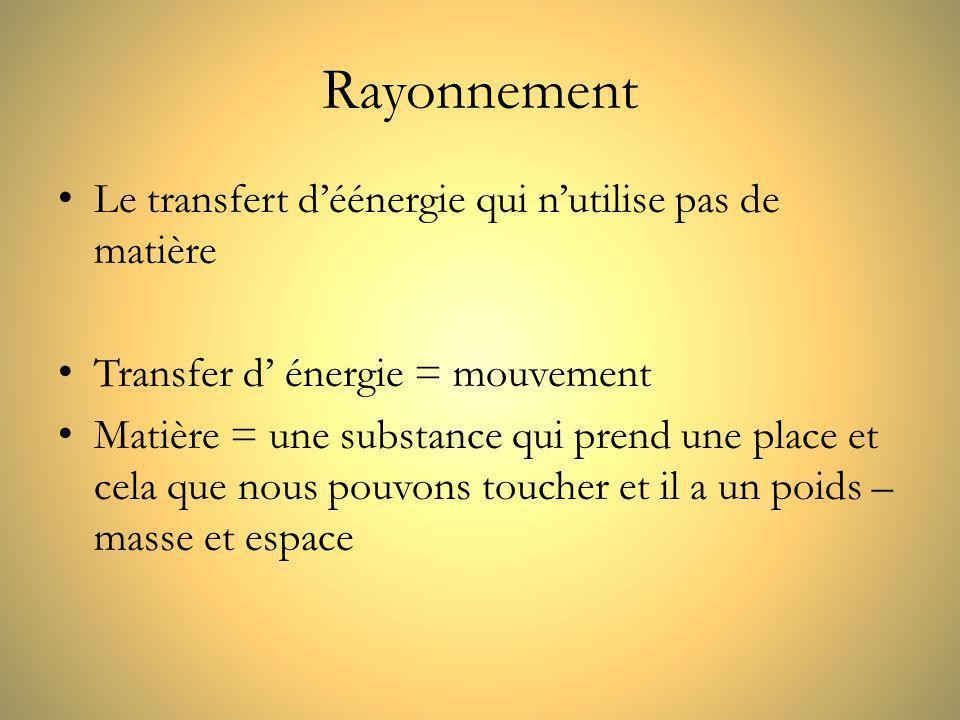 Rayonnement Le transfert d'éénergie qui n'utilise pas de matière