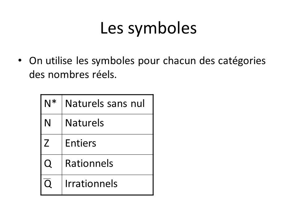 Les symboles On utilise les symboles pour chacun des catégories des nombres réels. N* Naturels sans nul.