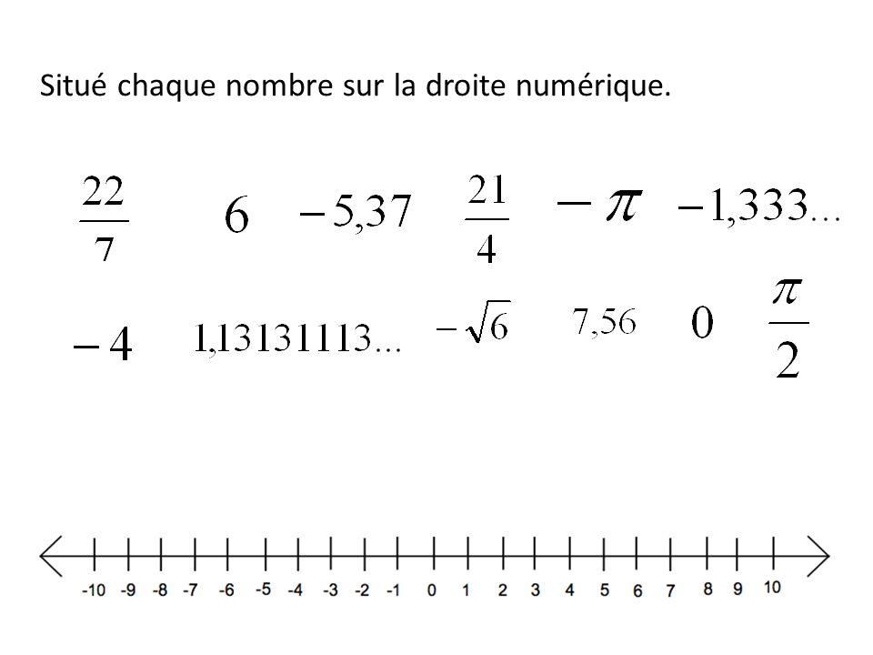 Situé chaque nombre sur la droite numérique.