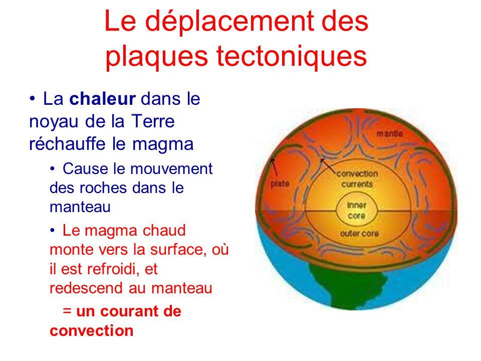 Le déplacement des plaques tectoniques