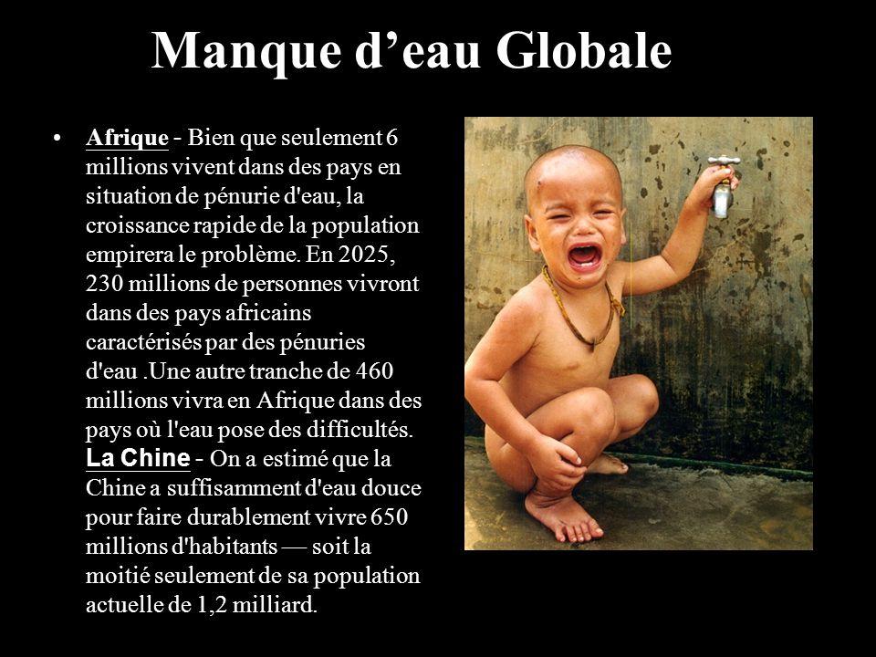 Manque d'eau Globale