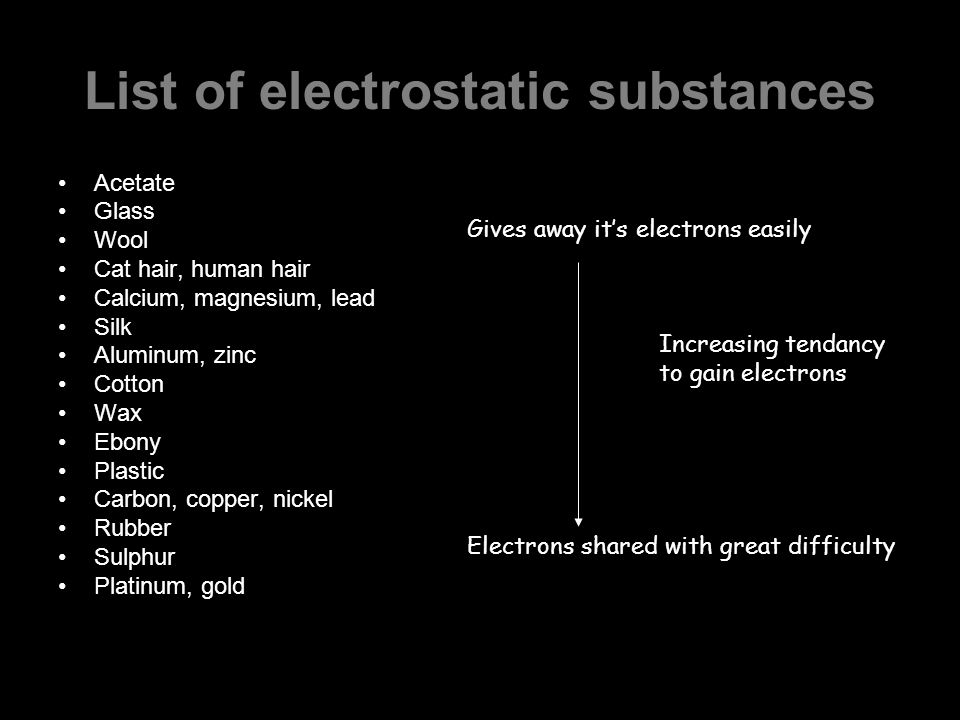 List of electrostatic substances