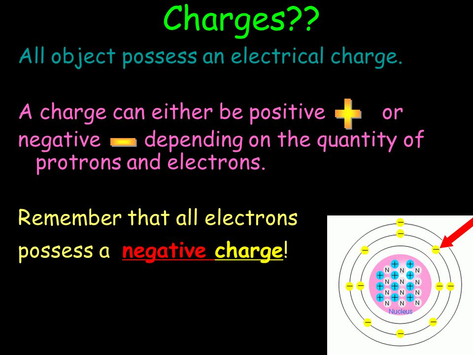 Charges + - All object possess an electrical charge.