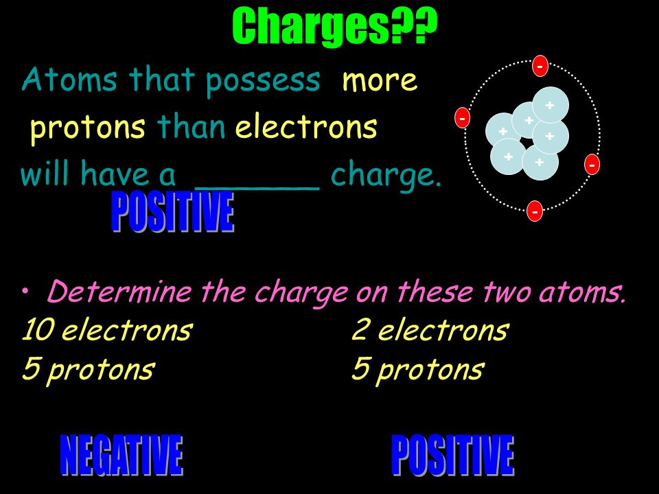 Charges Atoms that possess more protons than electrons