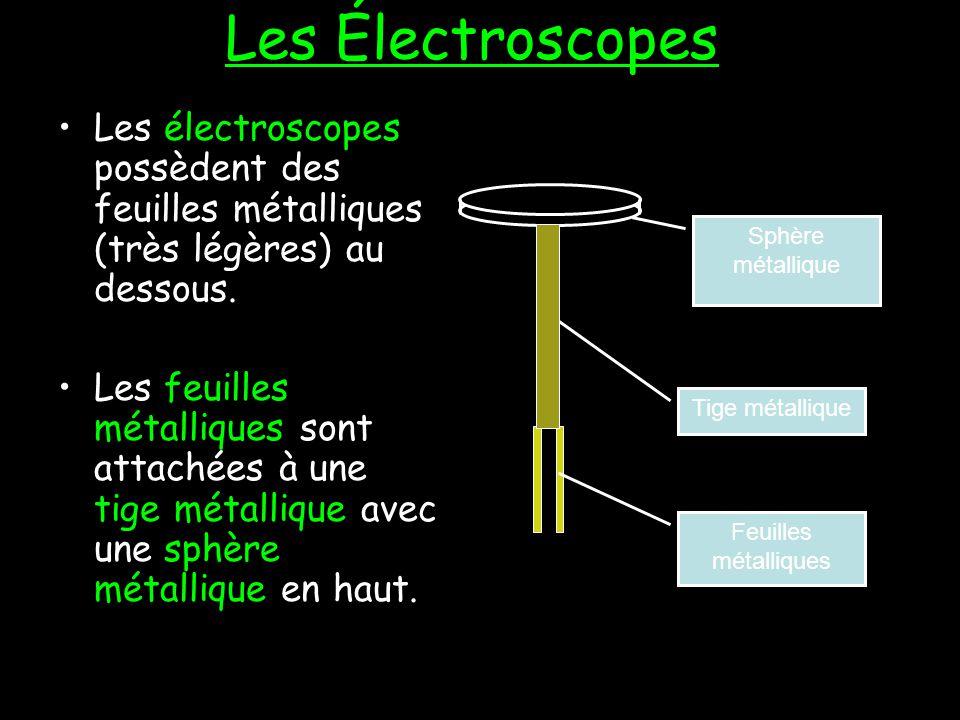 Les Électroscopes Les électroscopes possèdent des feuilles métalliques (très légères) au dessous.