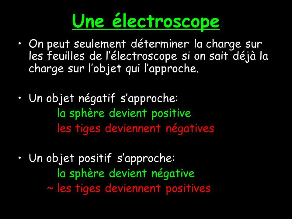 Une électroscope On peut seulement déterminer la charge sur les feuilles de l'électroscope si on sait déjà la charge sur l'objet qui l'approche.