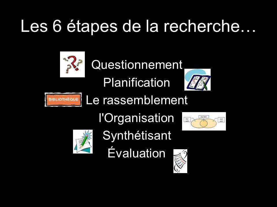 Les 6 étapes de la recherche…