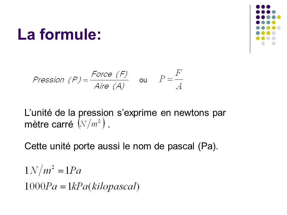 La formule: ou. L'unité de la pression s'exprime en newtons par mètre carré .