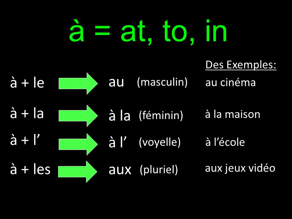 à = at, to, in à + le au à + la à la à + l' à l' à + les aux