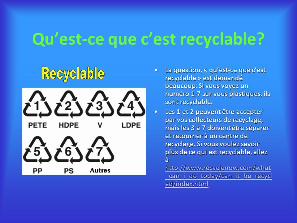 Qu'est-ce que c'est recyclable