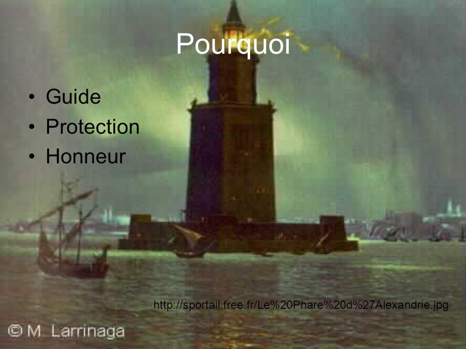 Pourquoi Guide Protection Honneur