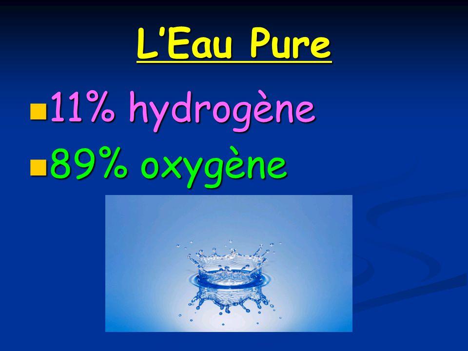 L'Eau Pure 11% hydrogène 89% oxygène