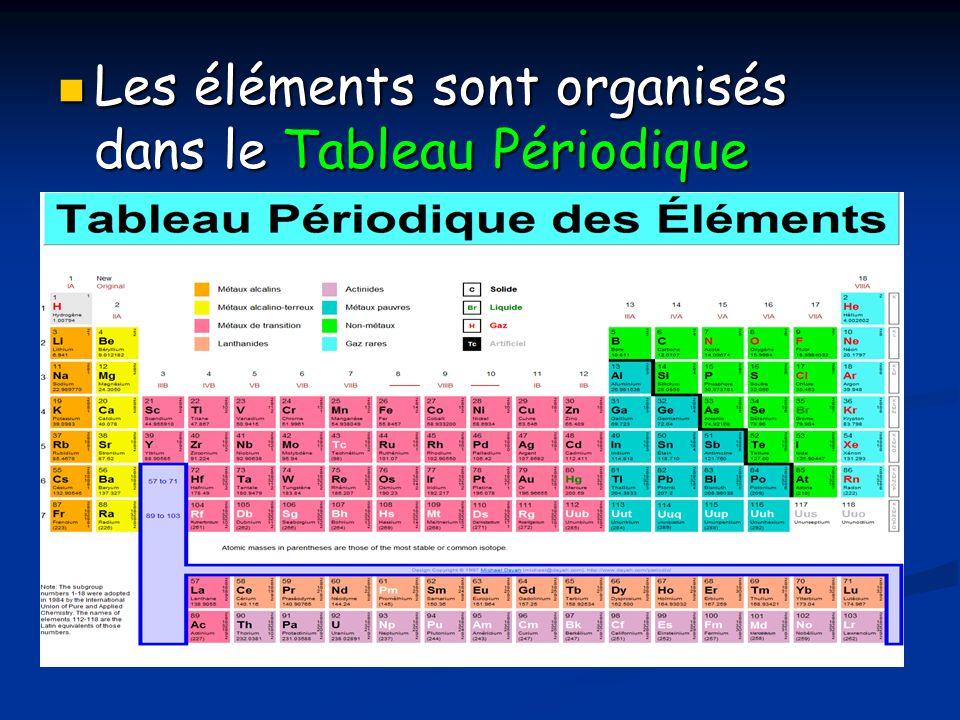 Les éléments sont organisés dans le Tableau Périodique