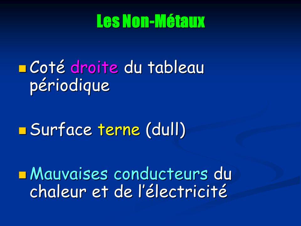 Les Non-Métaux Coté droite du tableau périodique.
