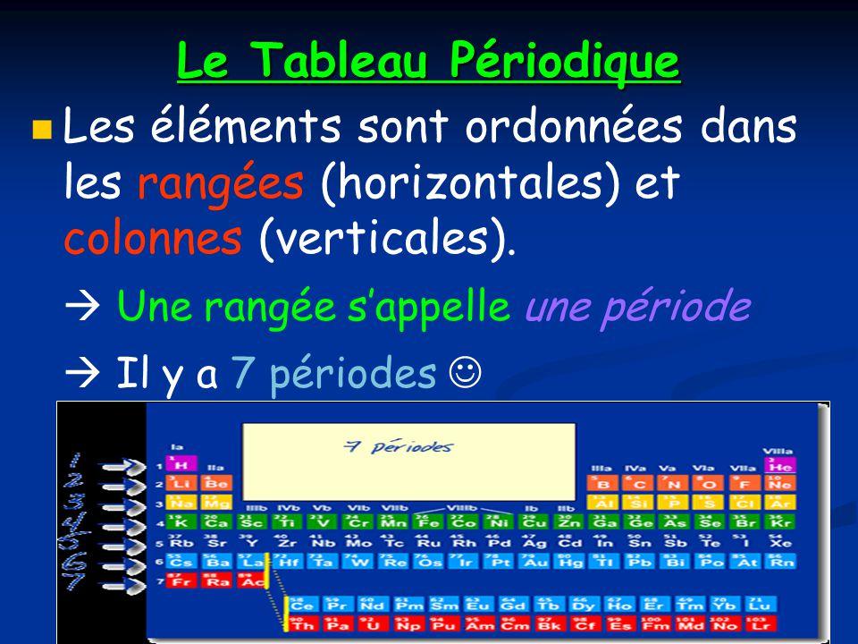 Le Tableau Périodique Les éléments sont ordonnées dans les rangées (horizontales) et colonnes (verticales).
