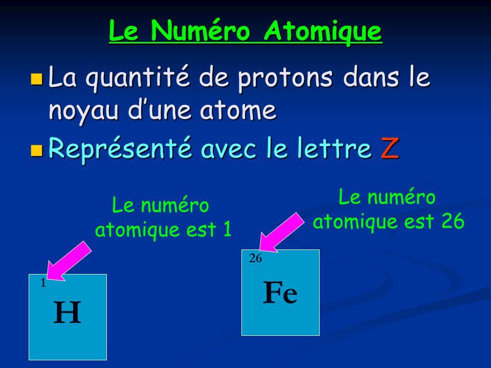 Le Numéro Atomique La quantité de protons dans le noyau d'une atome. Représenté avec le lettre Z. Le numéro atomique est 26.