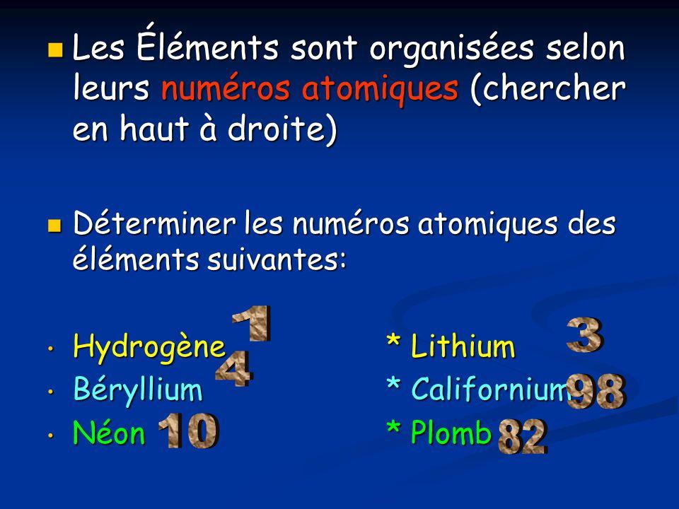 Les Éléments sont organisées selon leurs numéros atomiques (chercher en haut à droite)