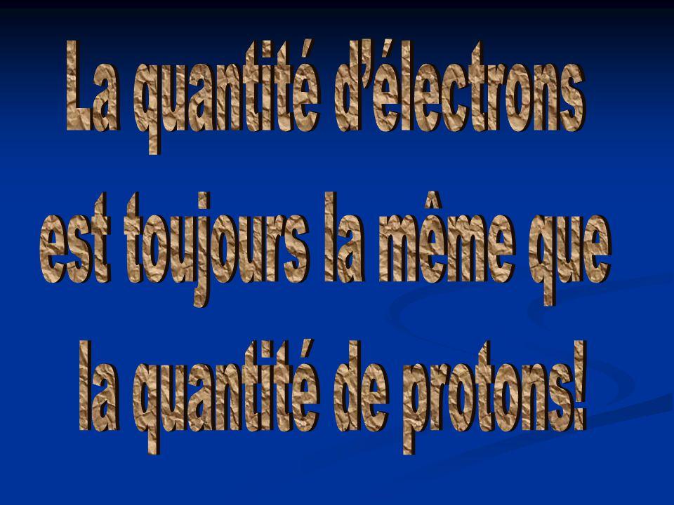 La quantité d'électrons est toujours la même que