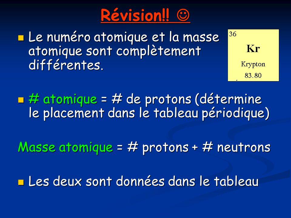 Révision!!  Le numéro atomique et la masse atomique sont complètement différentes.