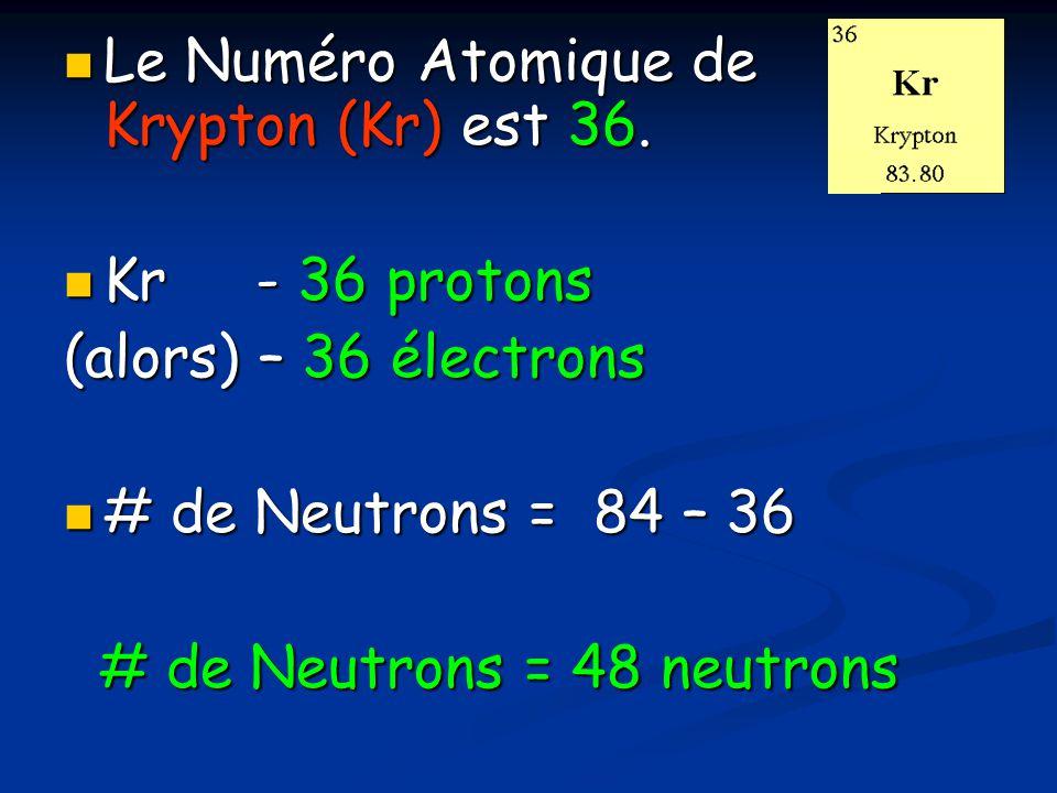 Le Numéro Atomique de Krypton (Kr) est 36.
