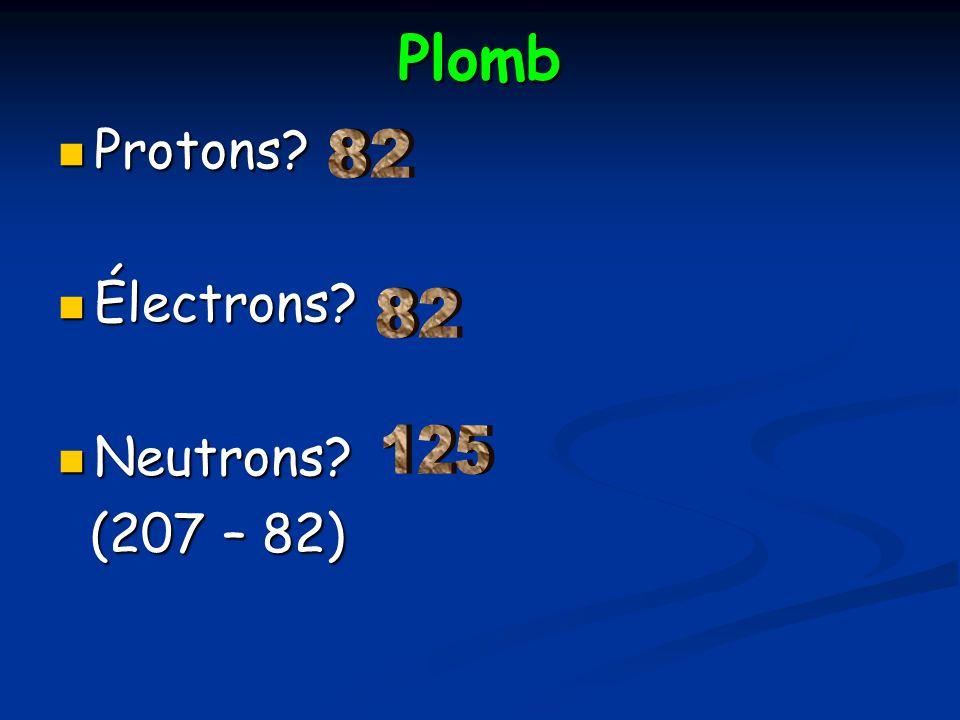 Plomb Protons Électrons Neutrons (207 – 82) 82 82 125
