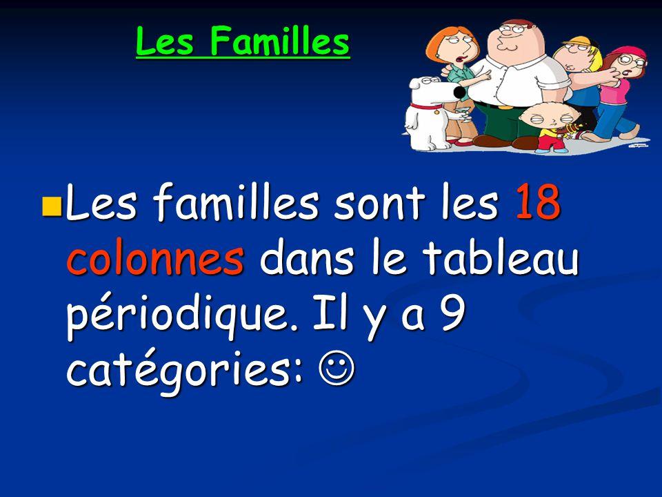 Les Familles Les familles sont les 18 colonnes dans le tableau périodique. Il y a 9 catégories: 