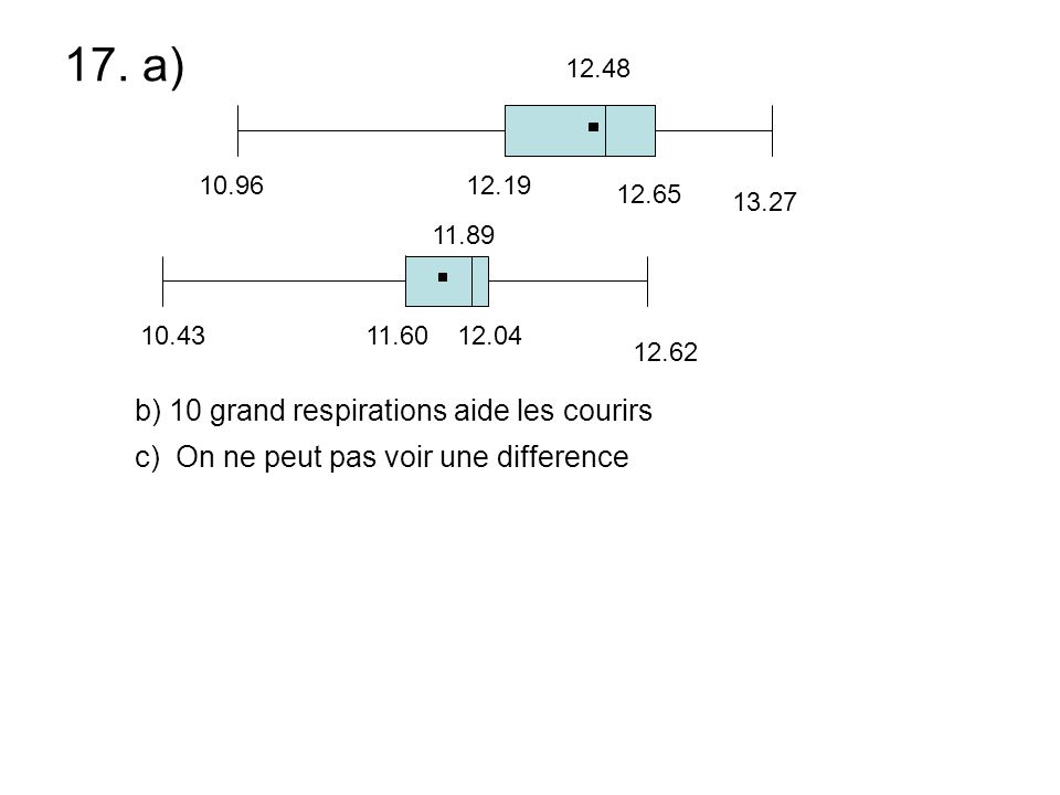 b) 10 grand respirations aide les courirs
