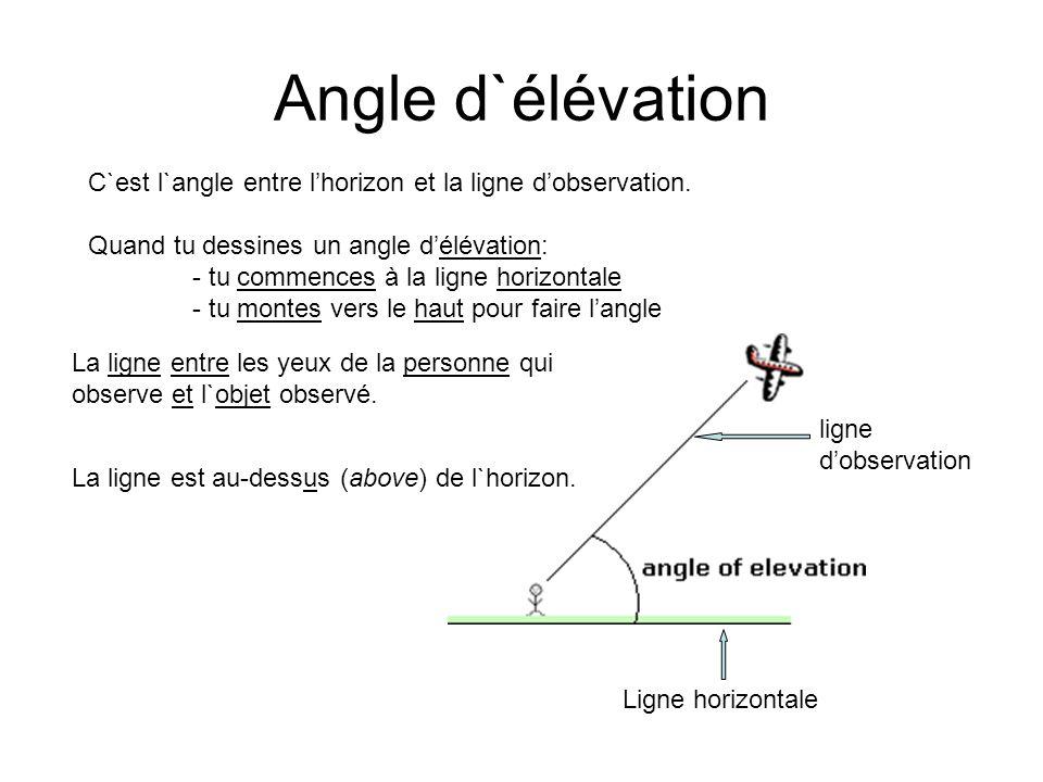 Angle d`élévation C`est l`angle entre l'horizon et la ligne d'observation. Quand tu dessines un angle d'élévation: