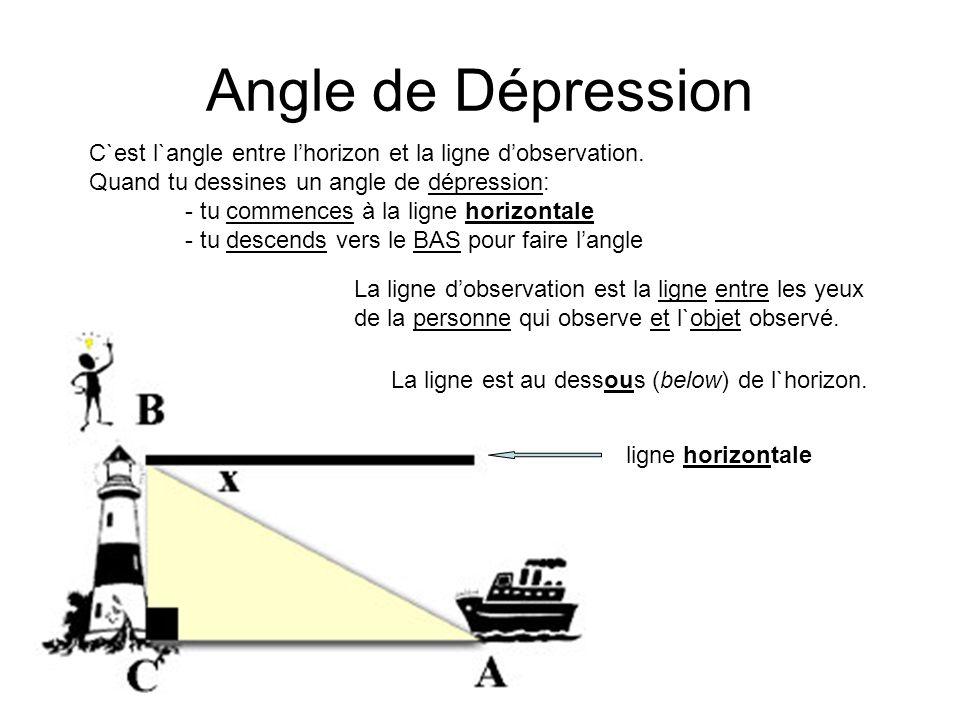 Angle de Dépression C`est l`angle entre l'horizon et la ligne d'observation. Quand tu dessines un angle de dépression: