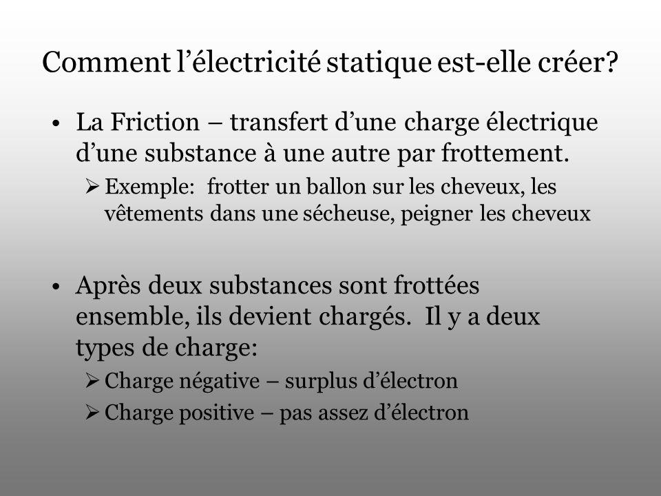 Comment l'électricité statique est-elle créer