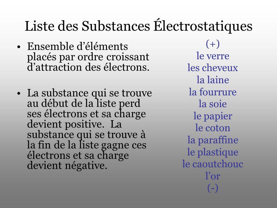 Liste des Substances Électrostatiques