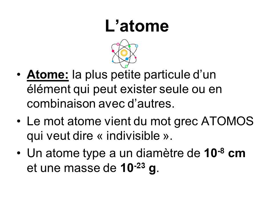 L'atome Atome: la plus petite particule d'un élément qui peut exister seule ou en combinaison avec d'autres.