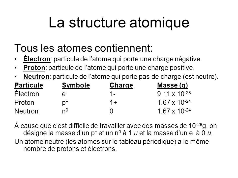 La structure atomique Tous les atomes contiennent: