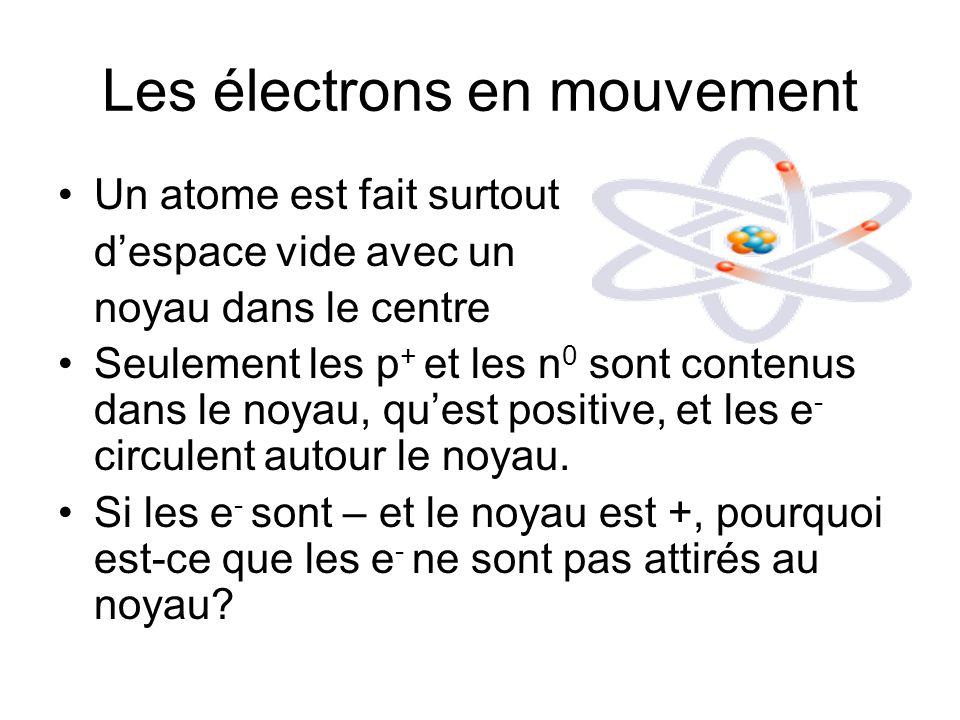 Les électrons en mouvement