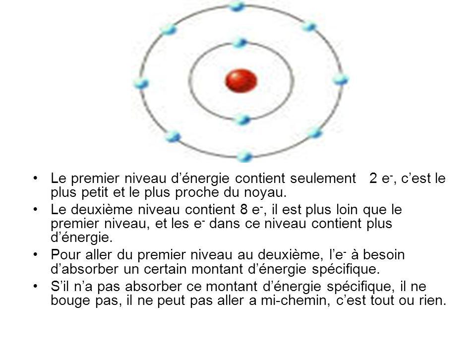 Le premier niveau d'énergie contient seulement 2 e-, c'est le plus petit et le plus proche du noyau.