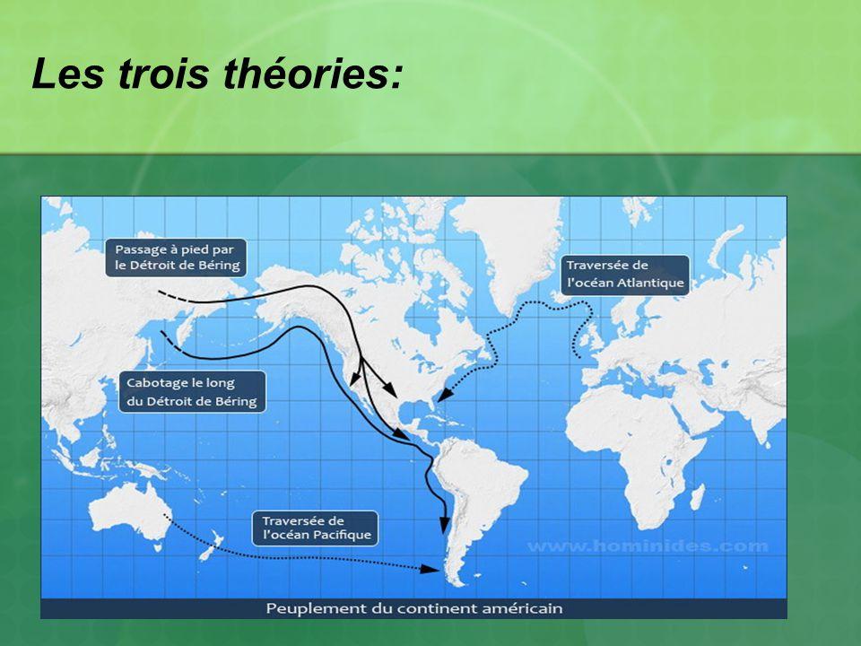 Les trois théories: