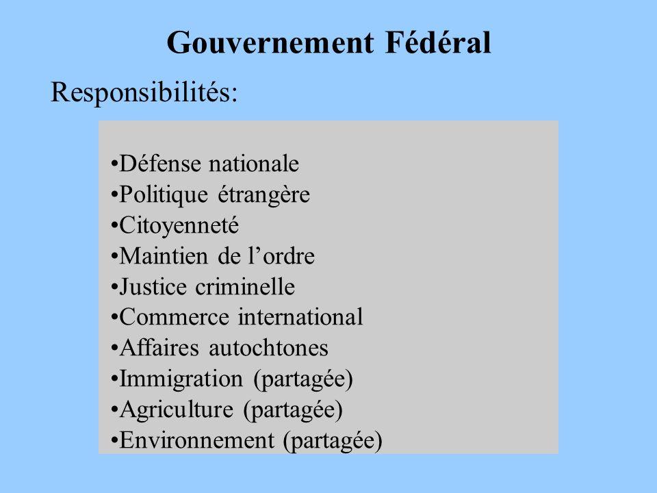 Gouvernement Fédéral Responsibilités: Défense nationale