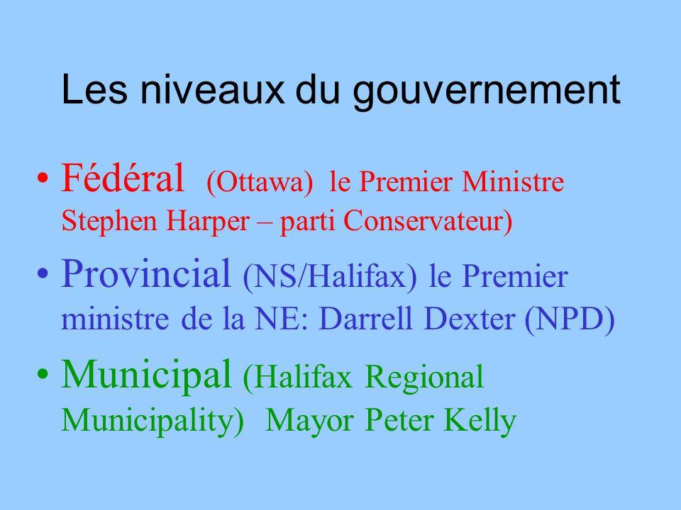 Les niveaux du gouvernement