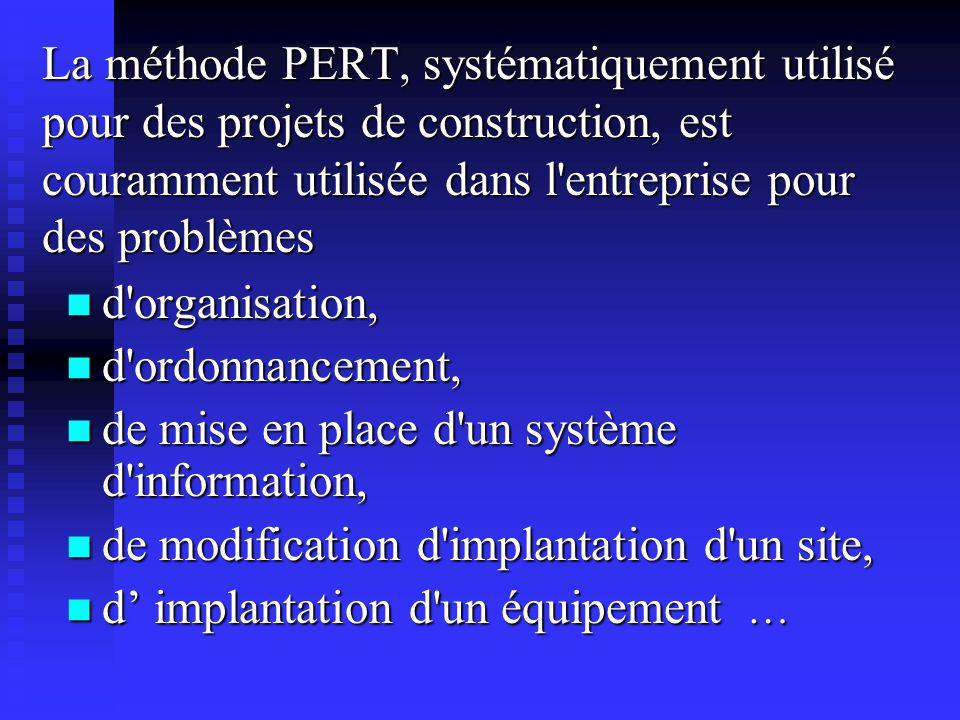 La méthode PERT, systématiquement utilisé pour des projets de construction, est couramment utilisée dans l entreprise pour des problèmes
