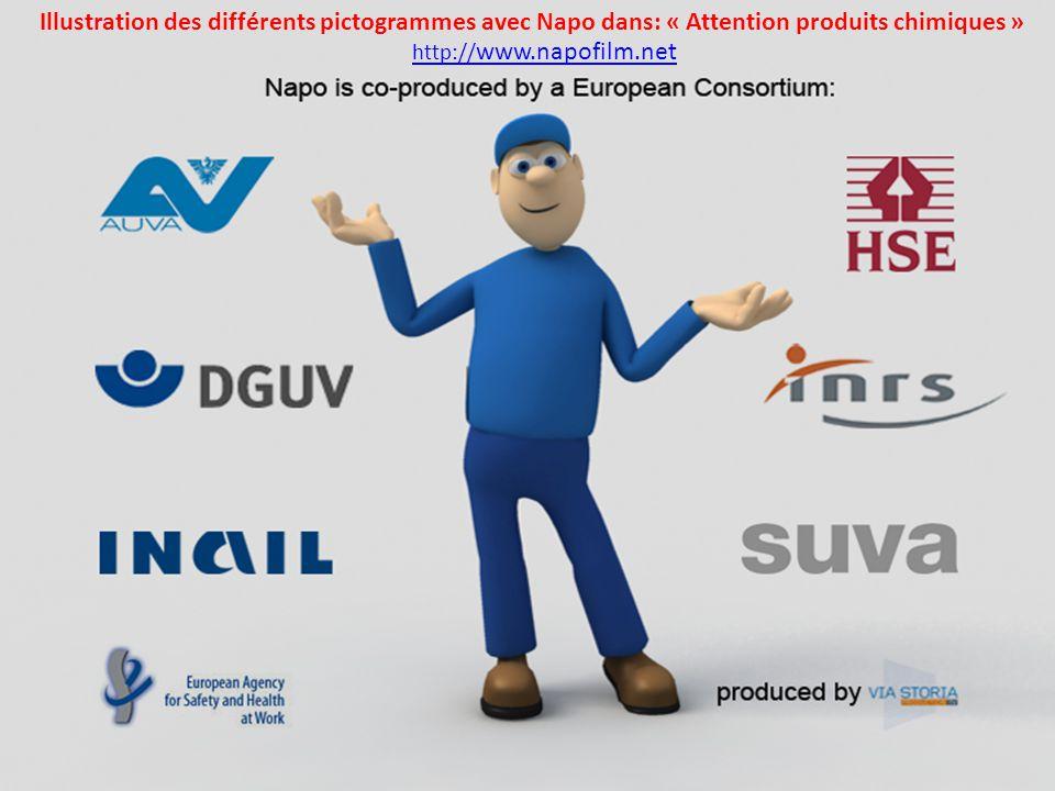 Illustration des différents pictogrammes avec Napo dans: « Attention produits chimiques »