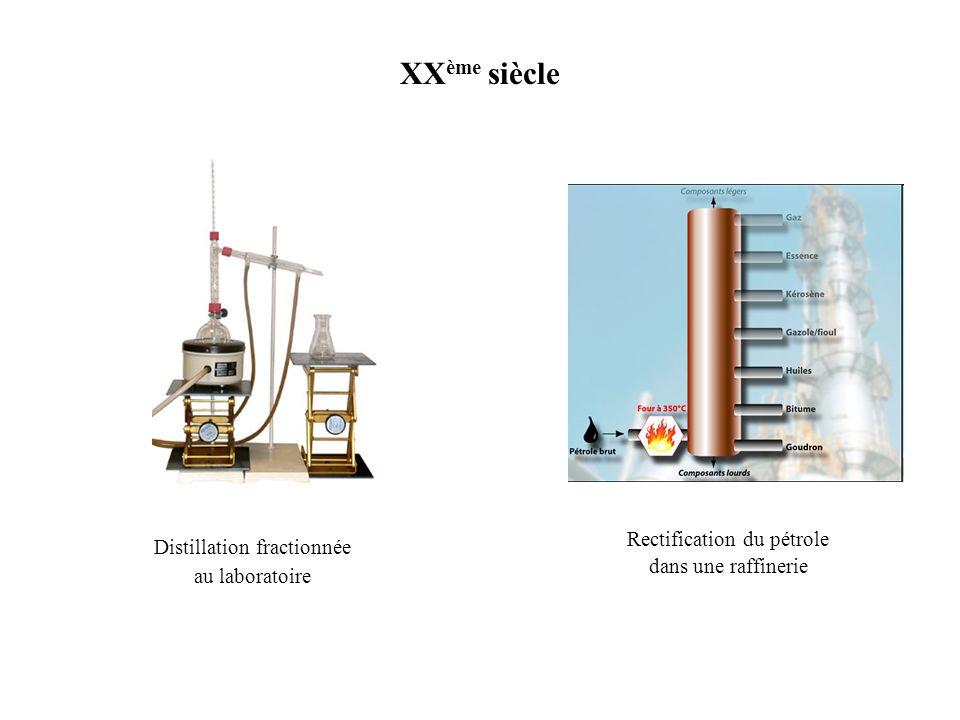 XXème siècle Rectification du pétrole Distillation fractionnée