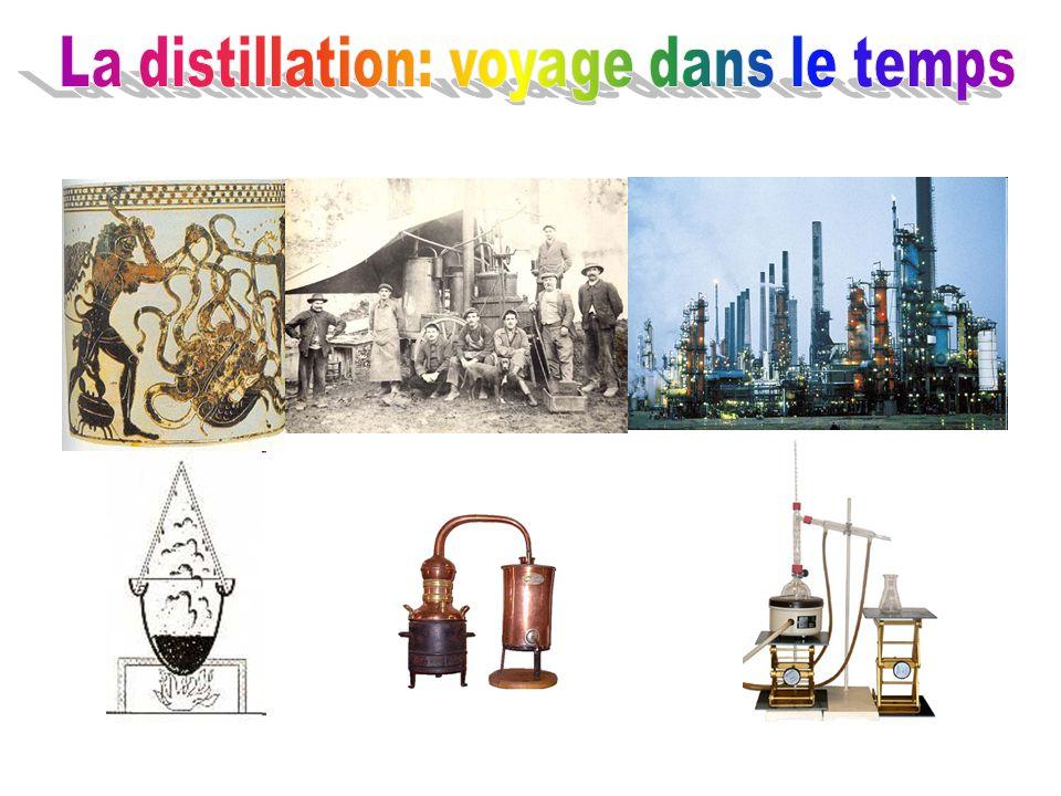 La distillation: voyage dans le temps