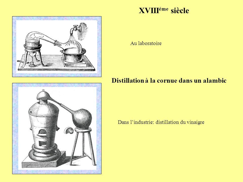 Distillation à la cornue dans un alambic