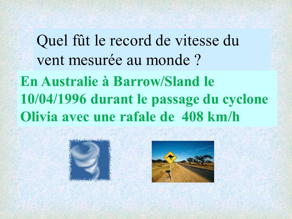Quel fût le record de vitesse du vent mesurée au monde